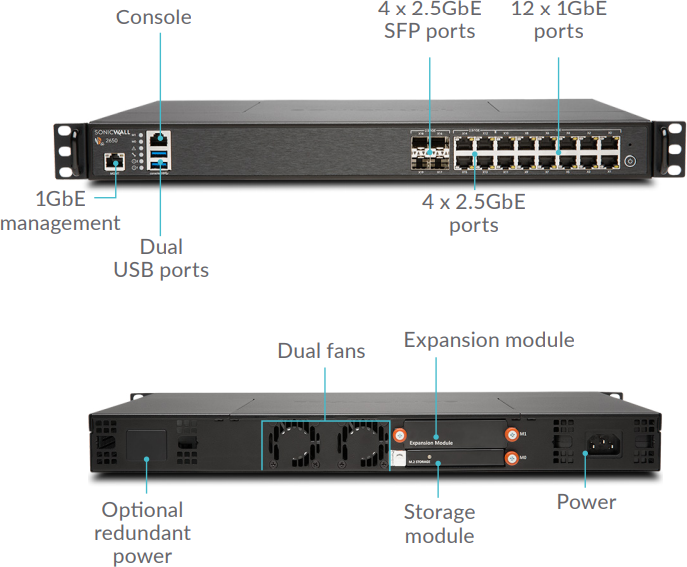 SonicWall NSA 2650 Interface
