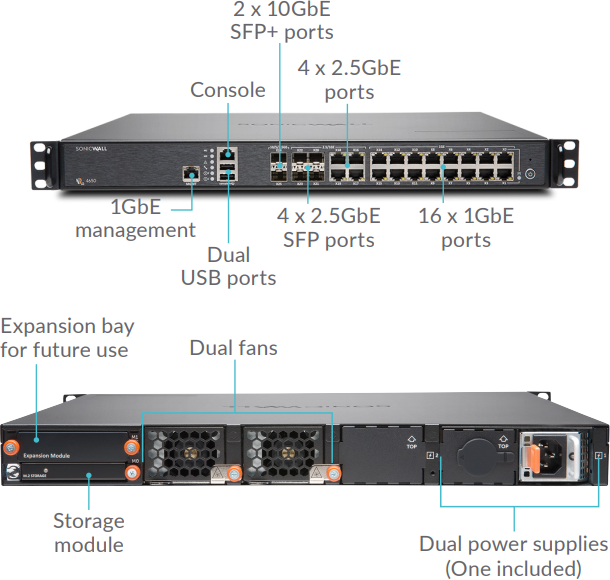 SonicWall NSA 4650 Interface
